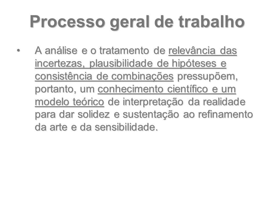 Processo geral de trabalho A análise e o tratamento de relevância das incertezas, plausibilidade de hipóteses e consistência de combinações pressupõem