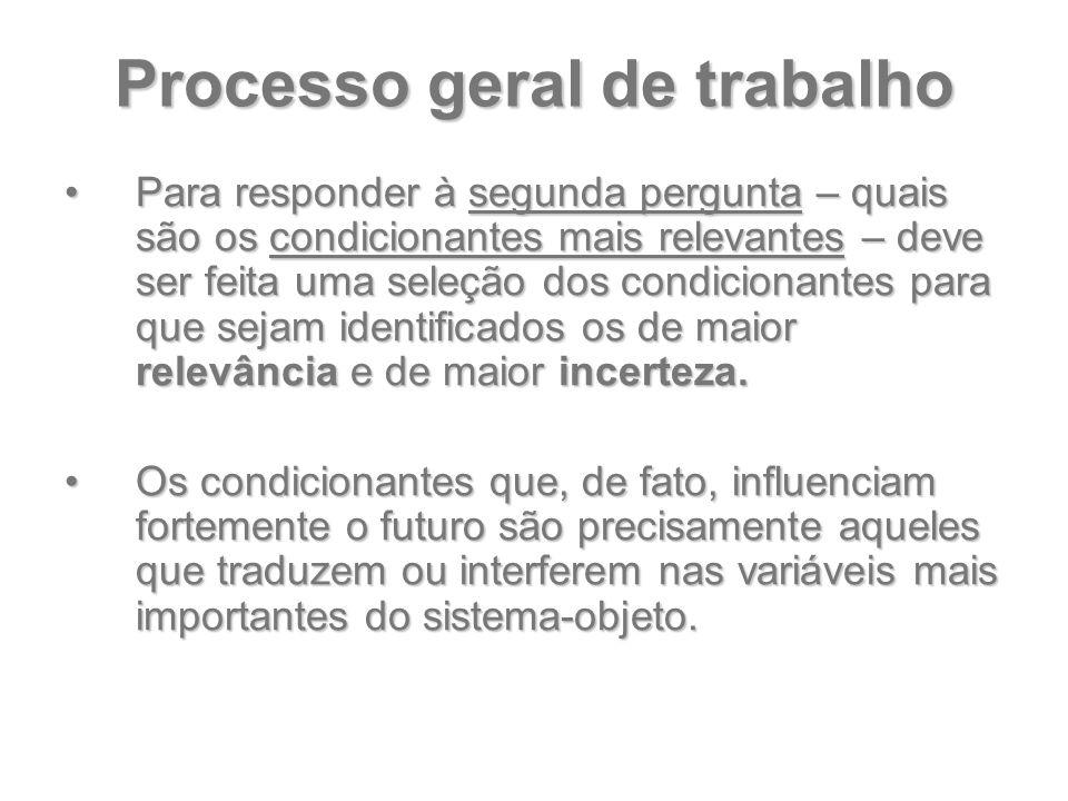 Processo geral de trabalho Para responder à segunda pergunta – quais são os condicionantes mais relevantes – deve ser feita uma seleção dos condiciona