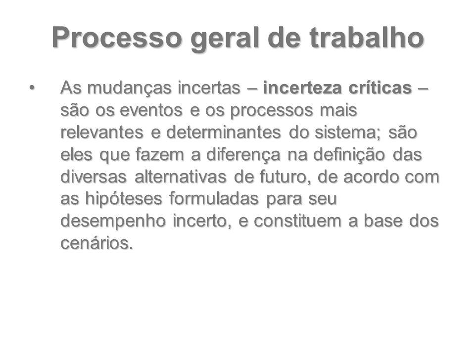 Processo geral de trabalho As mudanças incertas – incerteza críticas – são os eventos e os processos mais relevantes e determinantes do sistema; são e