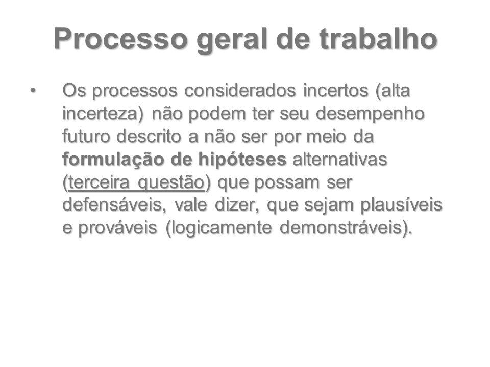 Processo geral de trabalho Os processos considerados incertos (alta incerteza) não podem ter seu desempenho futuro descrito a não ser por meio da form