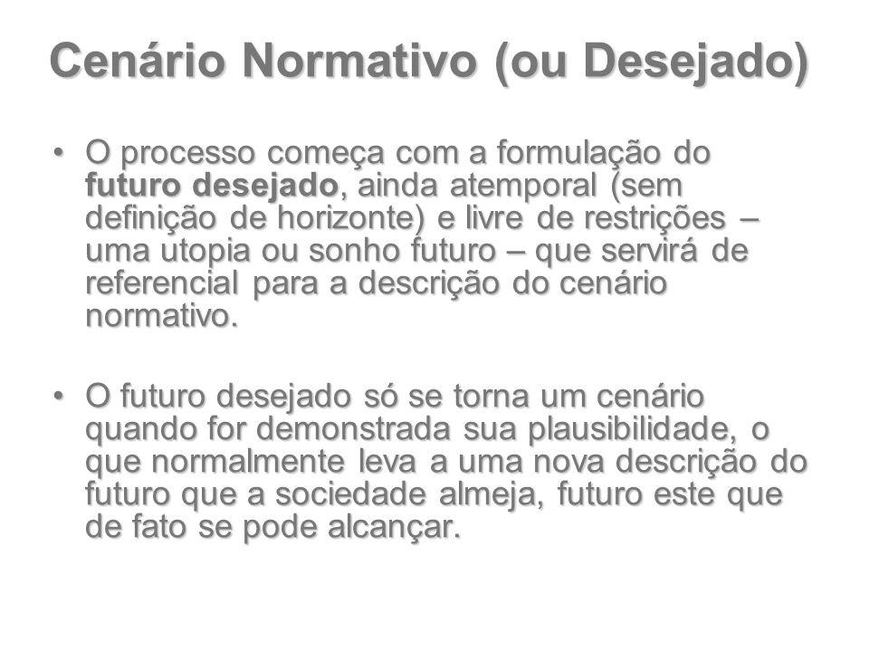 Cenário Normativo (ou Desejado) O processo começa com a formulação do futuro desejado, ainda atemporal (sem definição de horizonte) e livre de restriç