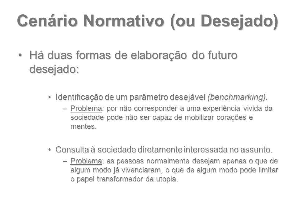 Cenário Normativo (ou Desejado) Há duas formas de elaboração do futuro desejado:Há duas formas de elaboração do futuro desejado: Identificação de um p