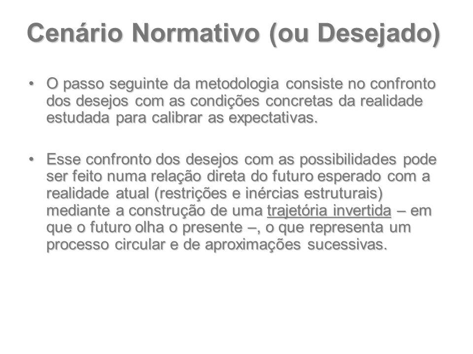 Cenário Normativo (ou Desejado) O passo seguinte da metodologia consiste no confronto dos desejos com as condições concretas da realidade estudada par