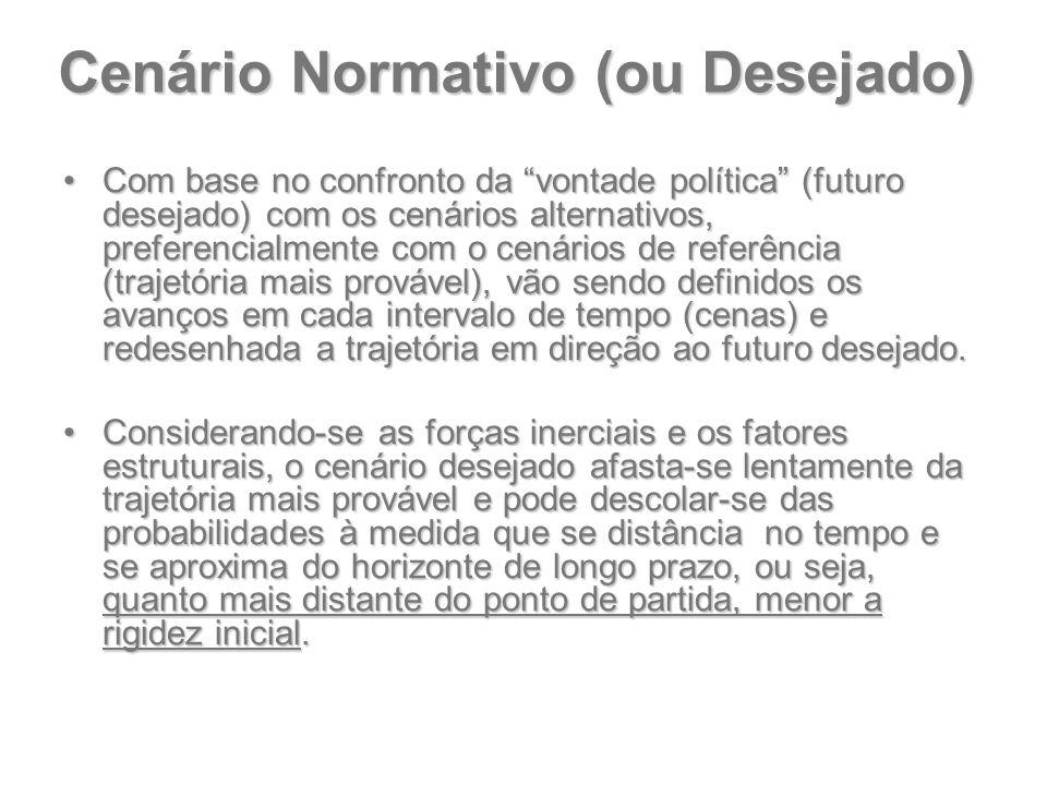 """Cenário Normativo (ou Desejado) Com base no confronto da """"vontade política"""" (futuro desejado) com os cenários alternativos, preferencialmente com o ce"""