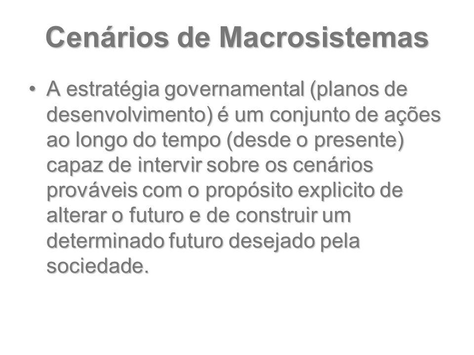 Cenários de Macrosistemas A estratégia governamental (planos de desenvolvimento) é um conjunto de ações ao longo do tempo (desde o presente) capaz de