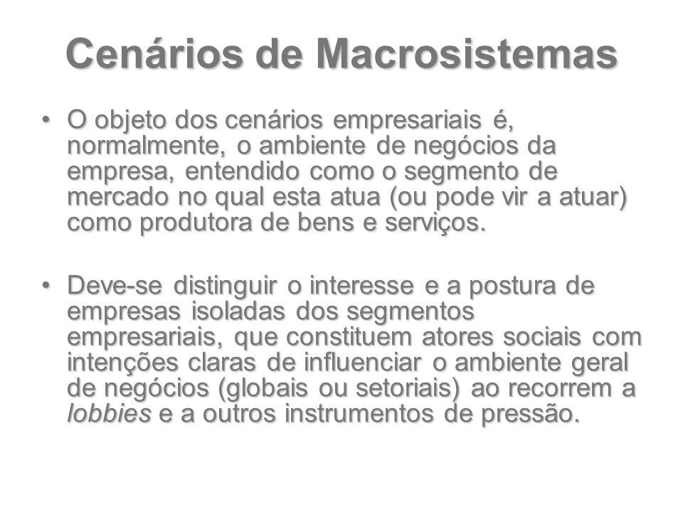 Cenários de Macrosistemas O objeto dos cenários empresariais é, normalmente, o ambiente de negócios da empresa, entendido como o segmento de mercado n
