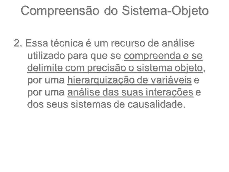 Compreensão do Sistema-Objeto 2.