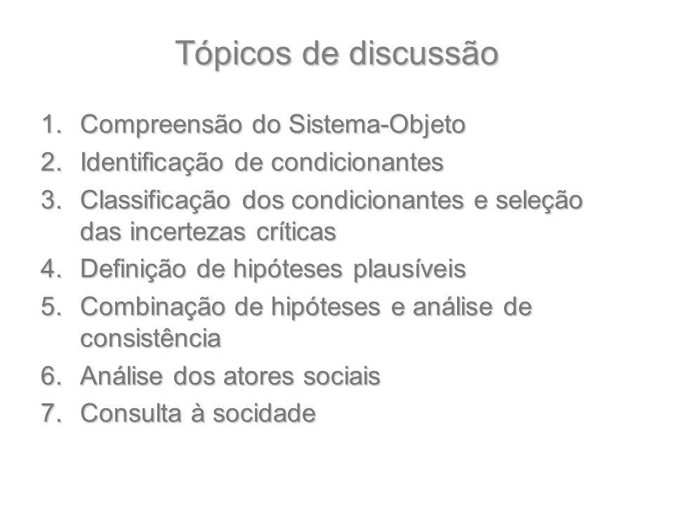Tópicos de discussão 1.Compreensão do Sistema-Objeto 2.Identificação de condicionantes 3.Classificação dos condicionantes e seleção das incertezas crí