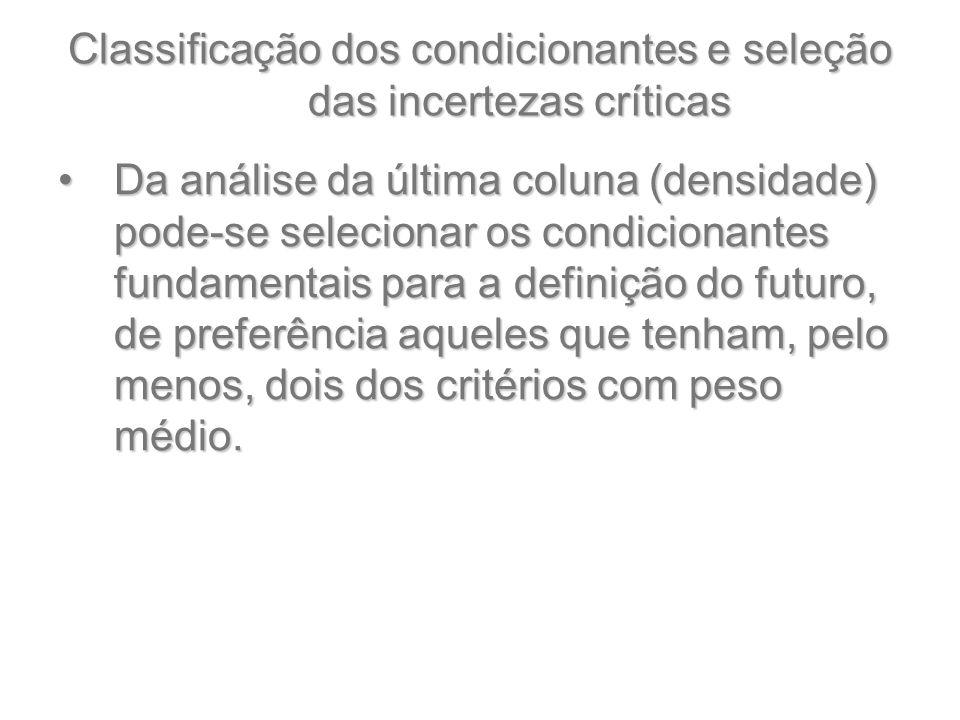 Classificação dos condicionantes e seleção das incertezas críticas Da análise da última coluna (densidade) pode-se selecionar os condicionantes fundam