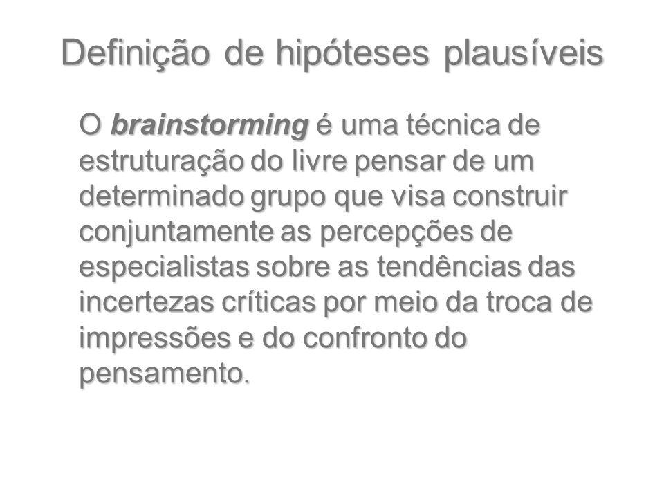 Definição de hipóteses plausíveis O brainstorming é uma técnica de estruturação do livre pensar de um determinado grupo que visa construir conjuntamente as percepções de especialistas sobre as tendências das incertezas críticas por meio da troca de impressões e do confronto do pensamento.