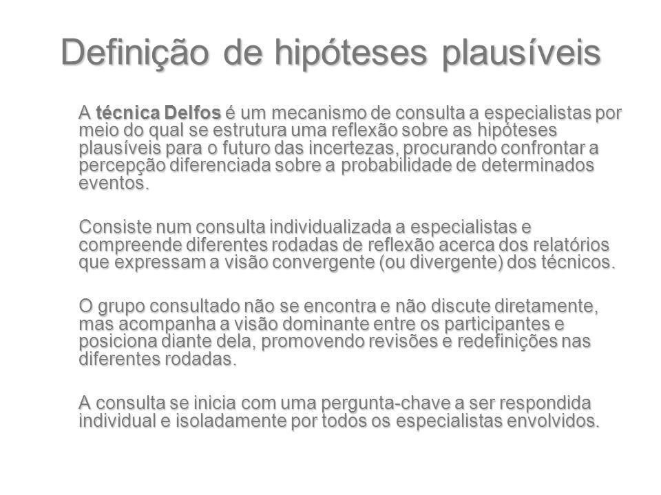 Definição de hipóteses plausíveis A técnica Delfos é um mecanismo de consulta a especialistas por meio do qual se estrutura uma reflexão sobre as hipó