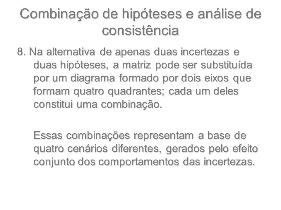 Combinação de hipóteses e análise de consistência 8. Na alternativa de apenas duas incertezas e duas hipóteses, a matriz pode ser substituída por um d
