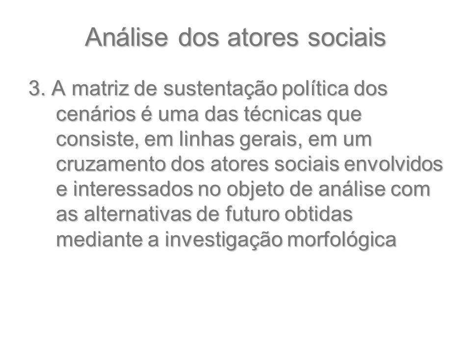 Análise dos atores sociais 3. A matriz de sustentação política dos cenários é uma das técnicas que consiste, em linhas gerais, em um cruzamento dos at