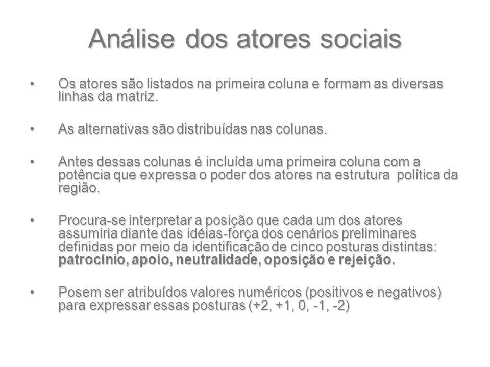 Análise dos atores sociais Os atores são listados na primeira coluna e formam as diversas linhas da matriz.Os atores são listados na primeira coluna e
