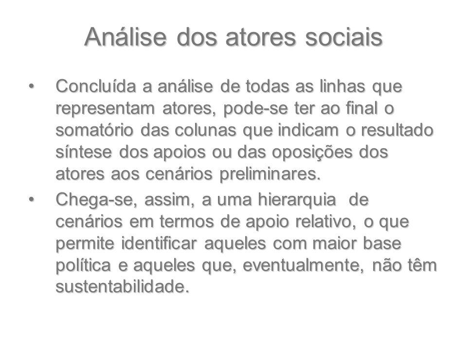 Análise dos atores sociais Concluída a análise de todas as linhas que representam atores, pode-se ter ao final o somatório das colunas que indicam o r