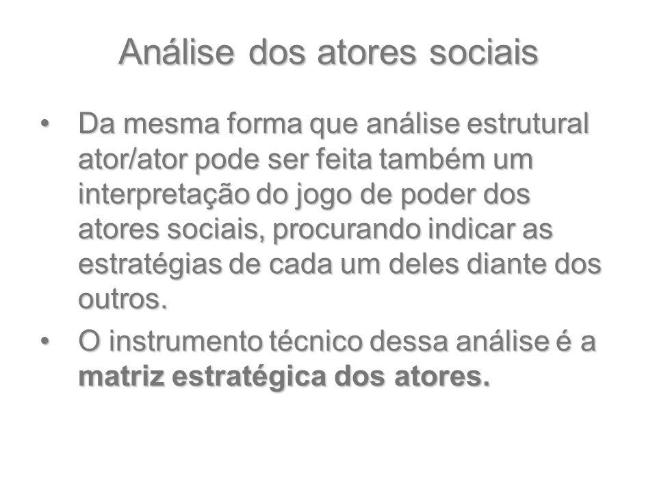 Análise dos atores sociais Da mesma forma que análise estrutural ator/ator pode ser feita também um interpretação do jogo de poder dos atores sociais,
