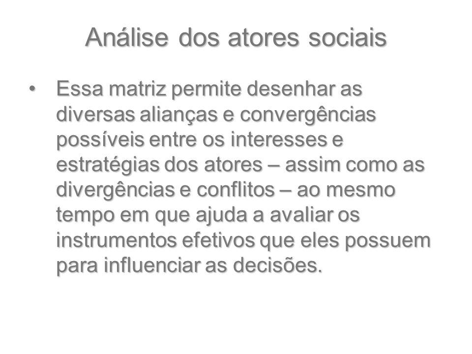 Análise dos atores sociais Essa matriz permite desenhar as diversas alianças e convergências possíveis entre os interesses e estratégias dos atores –