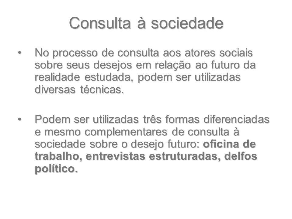 Consulta à sociedade No processo de consulta aos atores sociais sobre seus desejos em relação ao futuro da realidade estudada, podem ser utilizadas di