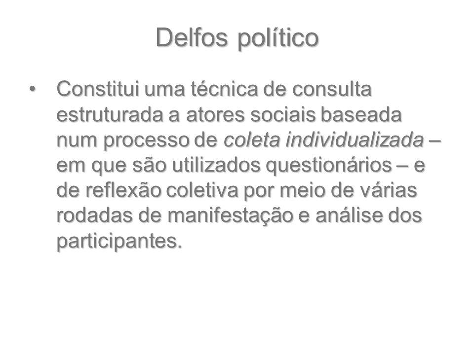 Delfos político Constitui uma técnica de consulta estruturada a atores sociais baseada num processo de coleta individualizada – em que são utilizados