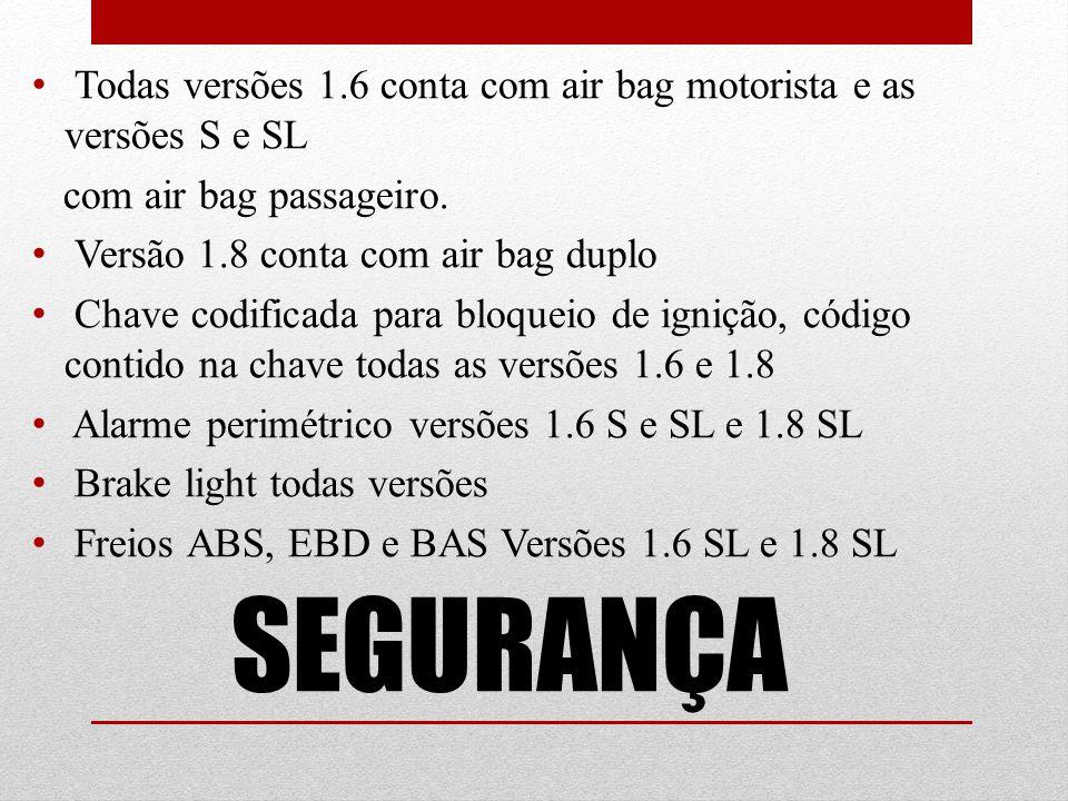 SEGURANÇA Todas versões 1.6 conta com air bag motorista e as versões S e SL com air bag passageiro.