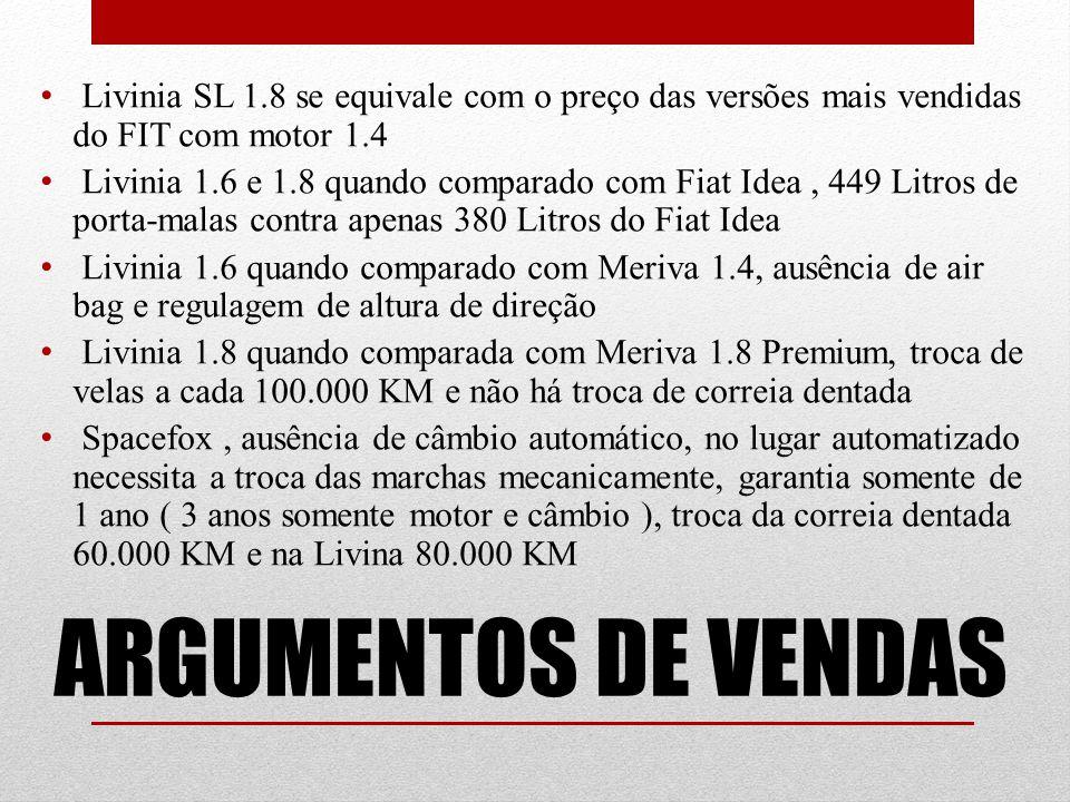 ARGUMENTOS DE VENDAS Livinia SL 1.8 se equivale com o preço das versões mais vendidas do FIT com motor 1.4 Livinia 1.6 e 1.8 quando comparado com Fiat Idea, 449 Litros de porta-malas contra apenas 380 Litros do Fiat Idea Livinia 1.6 quando comparado com Meriva 1.4, ausência de air bag e regulagem de altura de direção Livinia 1.8 quando comparada com Meriva 1.8 Premium, troca de velas a cada 100.000 KM e não há troca de correia dentada Spacefox, ausência de câmbio automático, no lugar automatizado necessita a troca das marchas mecanicamente, garantia somente de 1 ano ( 3 anos somente motor e câmbio ), troca da correia dentada 60.000 KM e na Livina 80.000 KM