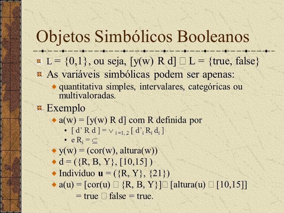 Objetos Simbólicos Booleanos L L = {0,1}, ou seja, [y(w) R d]  L = {true, false} As variáveis simbólicas podem ser apenas: quantitativa simples, int
