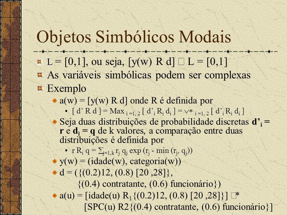 Objetos Simbólicos Modais L L = [0,1], ou seja, [y(w) R d]  L = [0,1] As variáveis simbólicas podem ser complexas Exemplo a(w) = [y(w) R d] onde R é