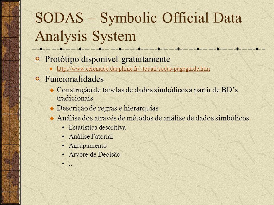 SODAS – Symbolic Official Data Analysis System Protótipo disponível gratuitamente http://www.ceremade.dauphine.fr/~touati/sodas-pagegarde.htm Funciona