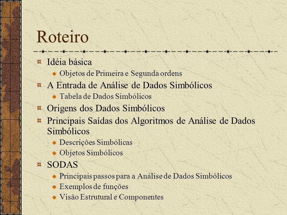 Roteiro Idéia básica Objetos de Primeira e Segunda ordens A Entrada de Análise de Dados Simbólicos Tabela de Dados Simbólicos Origens dos Dados Simból