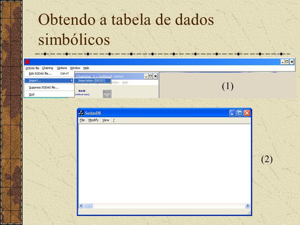 Obtendo a tabela de dados simbólicos (1) (2)