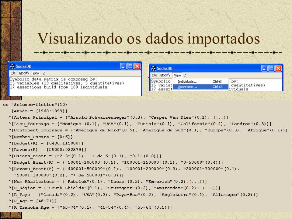 Visualizando os dados importados os