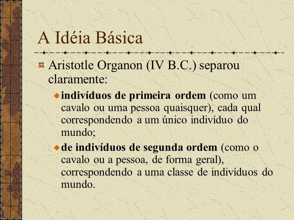 A Idéia Básica Aristotle Organon (IV B.C.) separou claramente: indivíduos de primeira ordem (como um cavalo ou uma pessoa quaisquer), cada qual corres