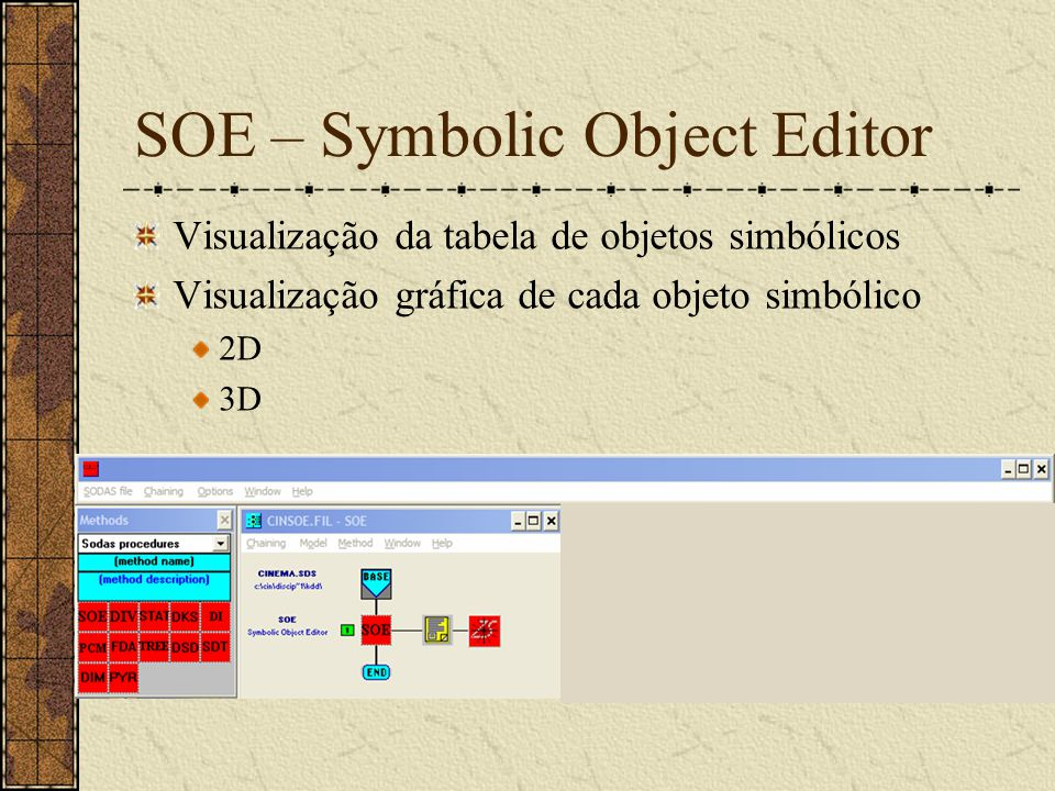 SOE – Symbolic Object Editor Visualização da tabela de objetos simbólicos Visualização gráfica de cada objeto simbólico 2D 3D