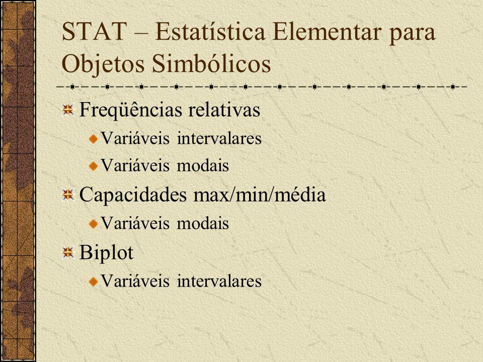STAT – Estatística Elementar para Objetos Simbólicos Freqüências relativas Variáveis intervalares Variáveis modais Capacidades max/min/média Variáveis