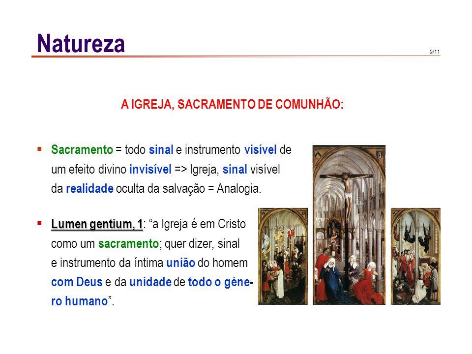 9/11 Natureza  Sacramento = todo sinal e instrumento visível de um efeito divino invisível => Igreja, sinal visível da realidade oculta da salvação = Analogia.