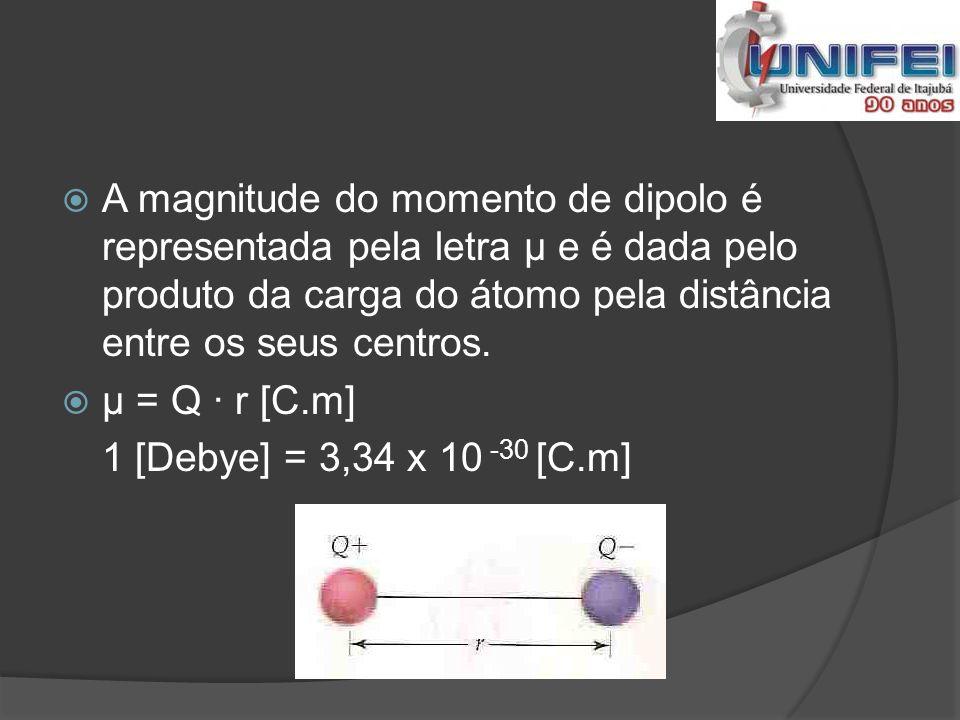  Cada elemento apresenta, na tabela periódica, um valor estimado para a sua eletronegatividade (Ver na tabela a seguir).