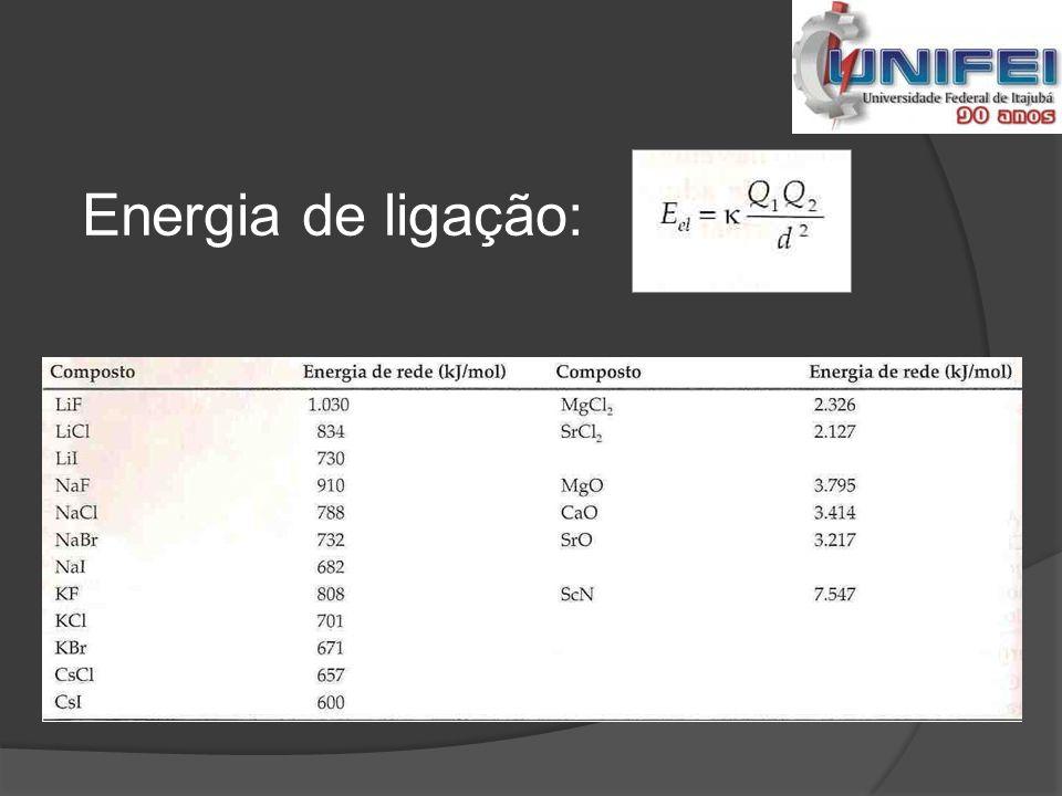 Exercício 01  Sem consultar a tabela, ordene os seguintes compostos iônicos em ordem crescente de energia de rede, dados os raios atômicos: NaF, CsI e CaO.