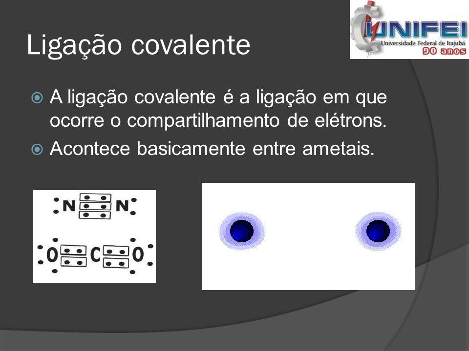  A ligação covalente pode ser simples, dupla ou tripla.