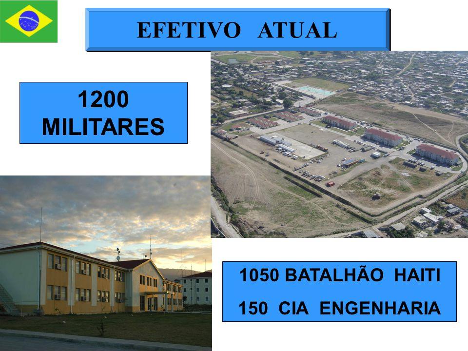 EFETIVO ATUAL 1200 MILITARES 1050 BATALHÃO HAITI 150 CIA ENGENHARIA
