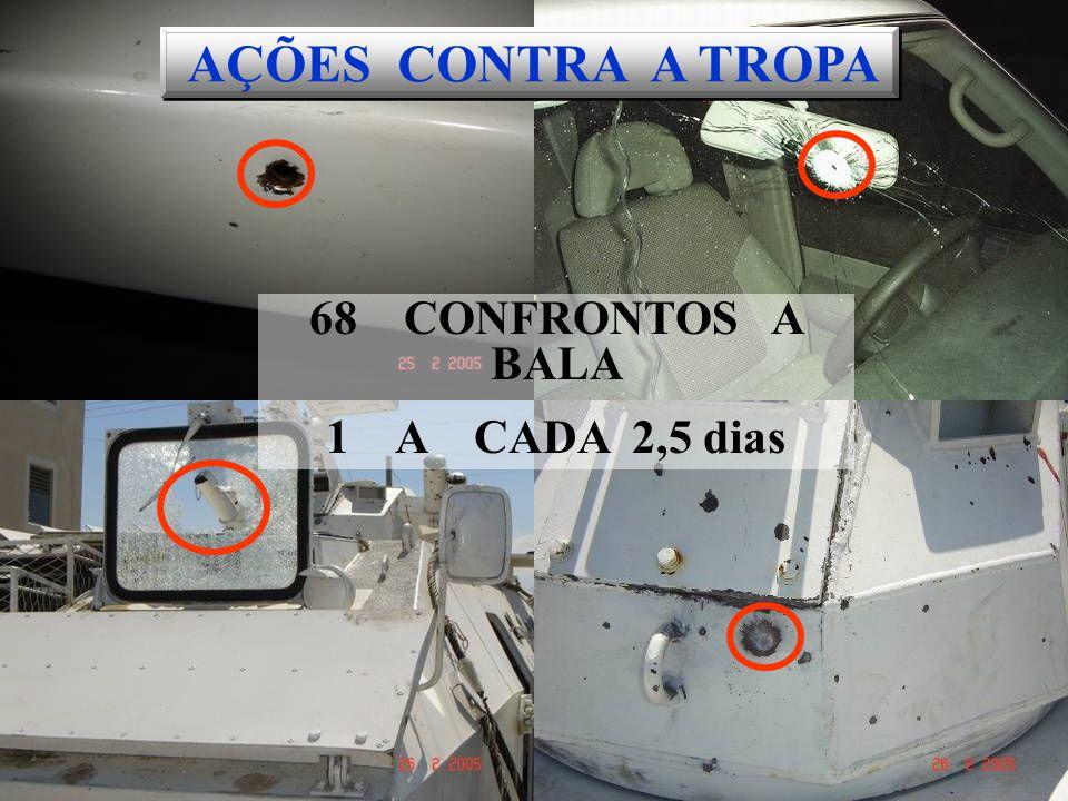 AÇÕES CONTRA A TROPA 68 CONFRONTOS A BALA 1 A CADA 2,5 dias