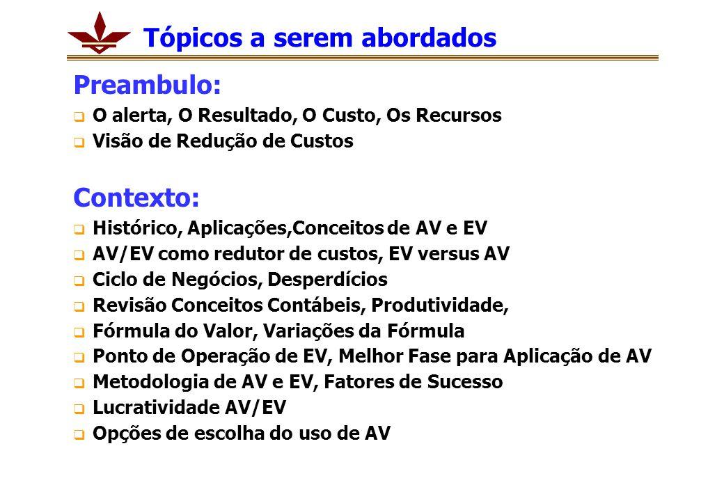 Anos 70 Anos 00 1:12,5 1:50 1:8 1:3 Brasil USA Lucratividade AV/EV Taxa de Retorno