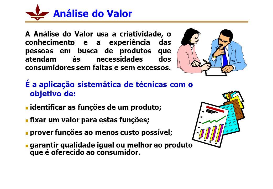 Análise do Valor A Análise do Valor usa a criatividade, o conhecimento e a experiência das pessoas em busca de produtos que atendam às necessidades do