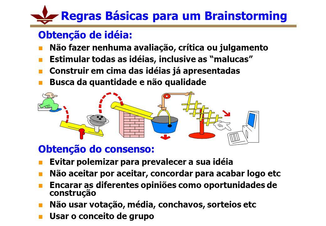"""Regras Básicas para um Brainstorming Obtenção de idéia: Não fazer nenhuma avaliação, crítica ou julgamento Estimular todas as idéias, inclusive as """"ma"""