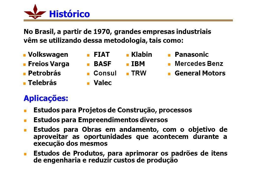 Histórico Estudos para Projetos de Construção, processos Estudos para Empreendimentos diversos Estudos para Obras em andamento, com o objetivo de aproveitar as oportunidades que acontecem durante a execução dos mesmos Estudos de Produtos, para aprimorar os padrões de itens de engenharia e reduzir custos de produção No Brasil, a partir de 1970, grandes empresas industriais vêm se utilizando dessa metodologia, tais como: Volkswagen Freios Varga Petrobrás Telebrás FIAT BASF Consul Valec Panasonic Mercedes Benz General Motors Klabin IBM TRW Aplicações: