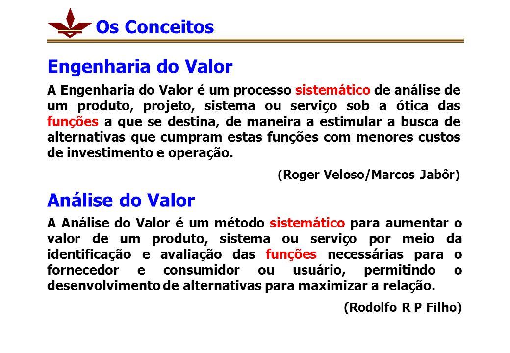 Engenharia do Valor A Engenharia do Valor é um processo sistemático de análise de um produto, projeto, sistema ou serviço sob a ótica das funções a qu