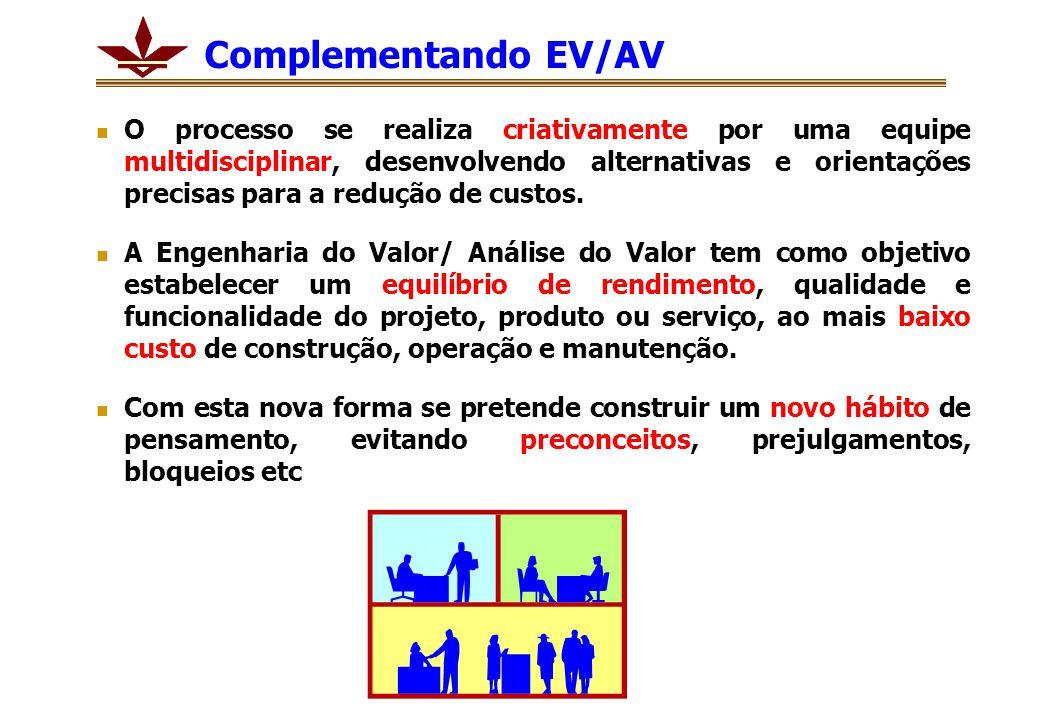 Complementando EV/AV O processo se realiza criativamente por uma equipe multidisciplinar, desenvolvendo alternativas e orientações precisas para a redução de custos.