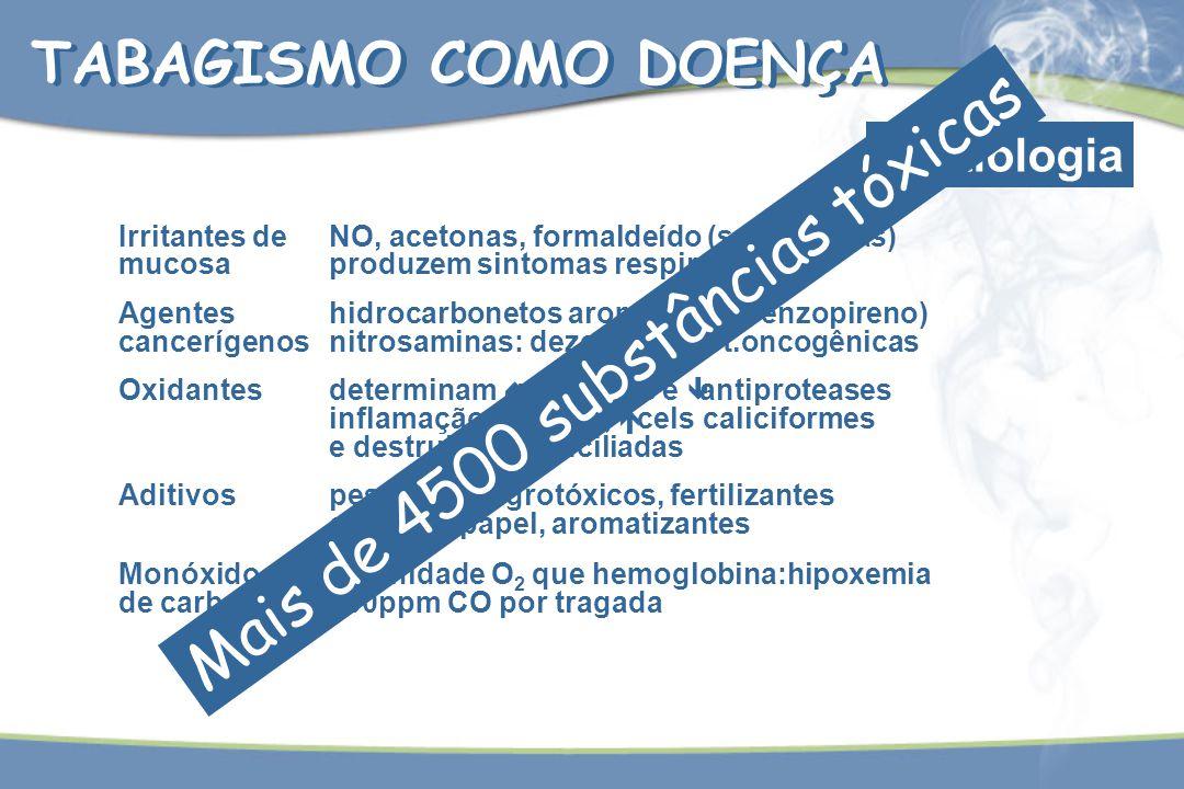 Irritantes de NO, acetonas, formaldeído (subs.ácidas) mucosaproduzem sintomas respiratórios Agentes hidrocarbonetos aromáticos (benzopireno) canceríge