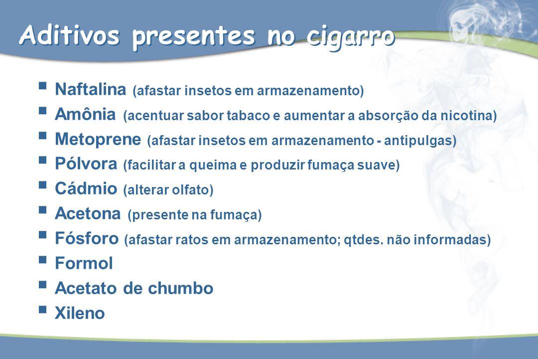 Aditivos presentes no cigarro  Naftalina (afastar insetos em armazenamento)  Amônia (acentuar sabor tabaco e aumentar a absorção da nicotina)  Meto