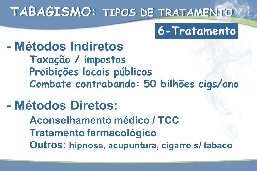 - Métodos Indiretos Taxação / impostos Proibições locais públicos Combate contrabando: 50 bilhões cigs/ano - Métodos Diretos: Aconselhamento médico /