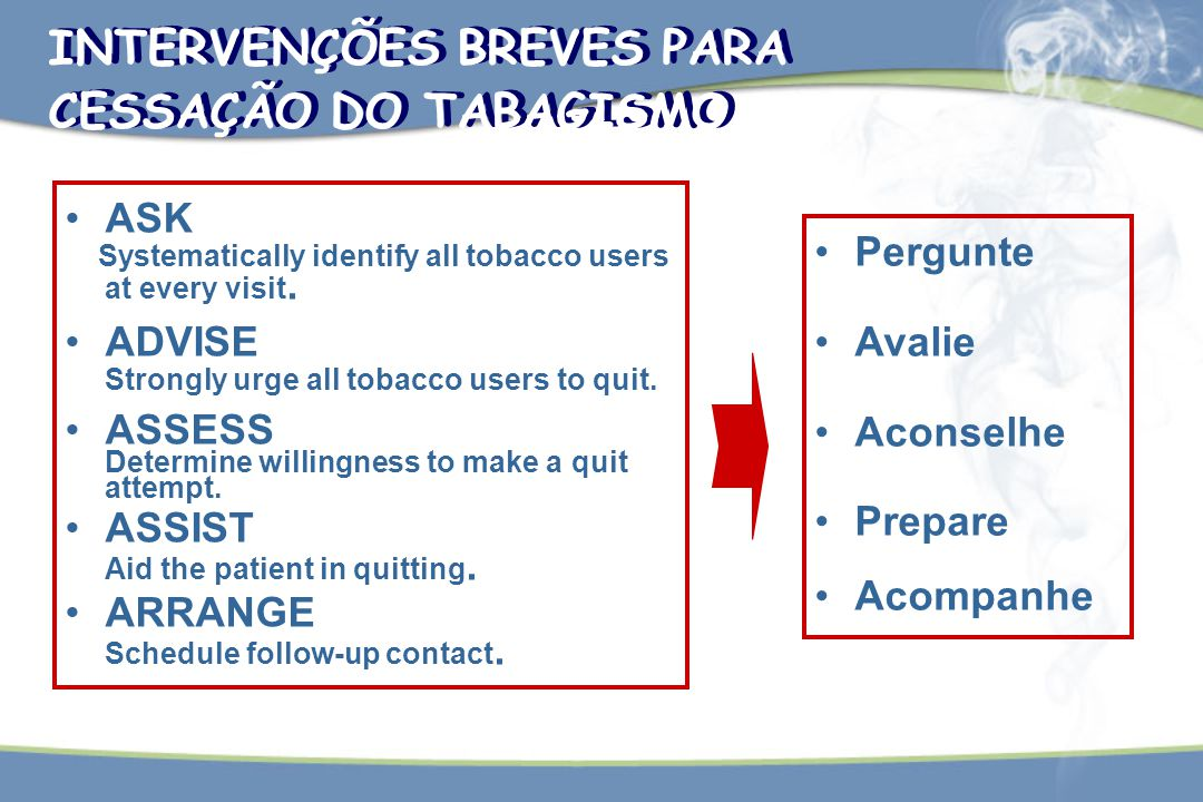INTERVENÇÕES BREVES PARA CESSAÇÃO DO TABAGISMO ASK Systematically identify all tobacco users at every visit. ADVISE Strongly urge all tobacco users to